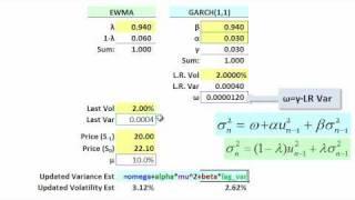 EWMA versus GARCH(1,1) volatility