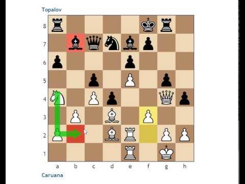 Sinquefield Cup Round 6: Fabiano Caruana vs Veselin Topalov