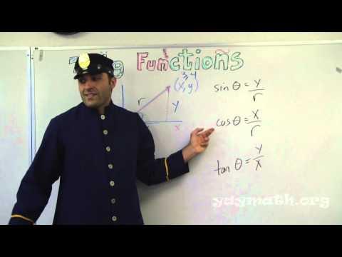 Algebra 2 - Trigonometrie Funktionen