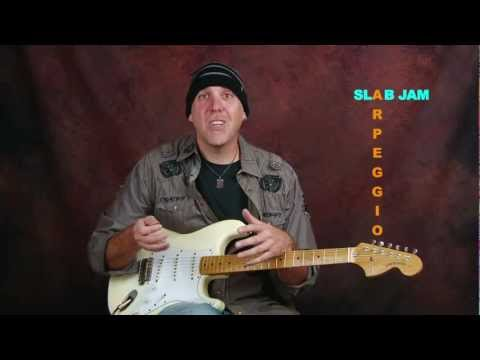 Practice routine template for learning scales electric & acoustic guitar lesson learn to solo