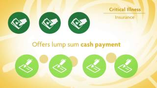 Download Video A brighter future with Sun Life's Health and Accident insurance MP3 3GP MP4