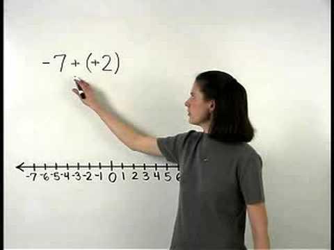 Beginner Algebra Video