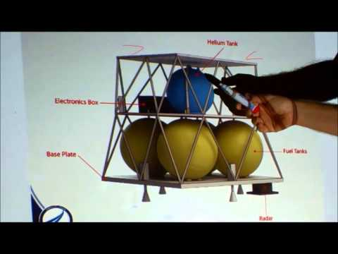 SpaceIL's Propulsion System