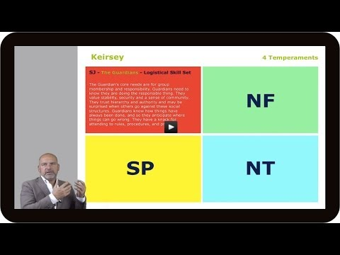 keirsey temperament sorter guardian essay Keisey report essay the keirsey temperament sorter results indicated that my personality type is that of the guardian provides.