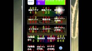 GOD CHECKER YouTubeビデオ