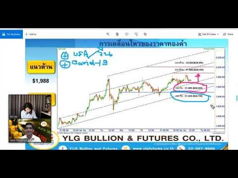 Money Station : รายการ แก้เกมส์ by YLG 03-08-2020