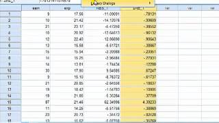 SPSS For Newbies: Standardized Residuals In Regression When The Residuals Are Not Normal