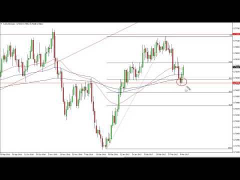 AUD/USD Technical Analysis for March 14 2017
