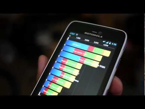 Motorola ATRIX HD 實體機 上手測試影片