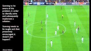 Messi Scanning 12 times - Positioning