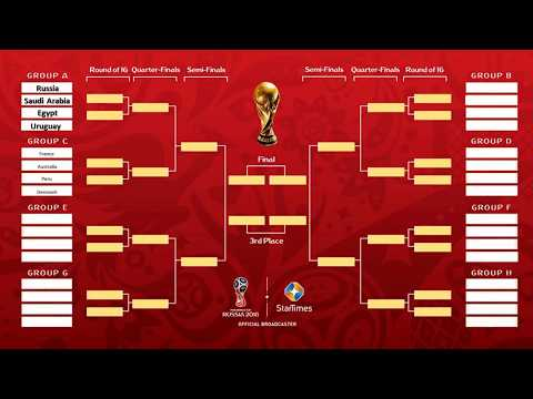 Results Of FIFA WORLD CUP 2018