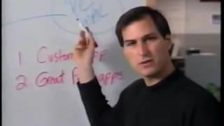 Download Lagu Steve Jobs talks marketing strategy in an internal NeXT video 1991 Mp3