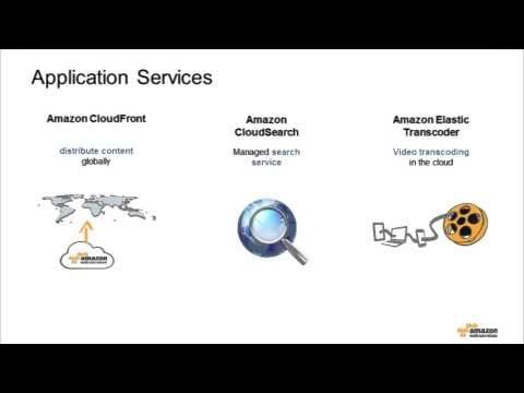 AWS Webinar: What is Cloud Computing?