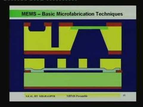 Vortrag - 1 Einführung in MEMS & Microsystems