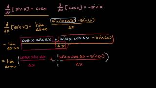Proof of the derivative of sin x.