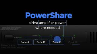 Bose PowerShare Adaptable Power Amplifiers