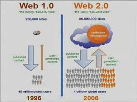 Web 2.0 - um desafio na educação?