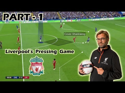 Jurgen Klopp's Liverpool Pressing And How To Break It | Tactical Analysis