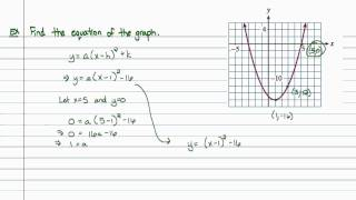 Intermediate Algebra - Graphing Parabolas in Vertex Form
