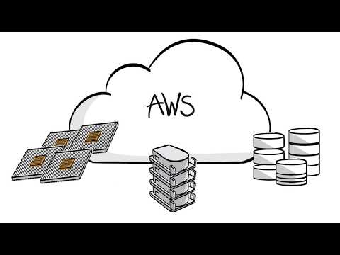 What is Cloud Computing   Amazon Web Services