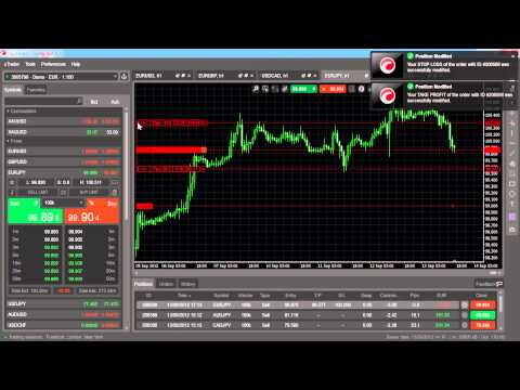 cTrader - Chart Trading