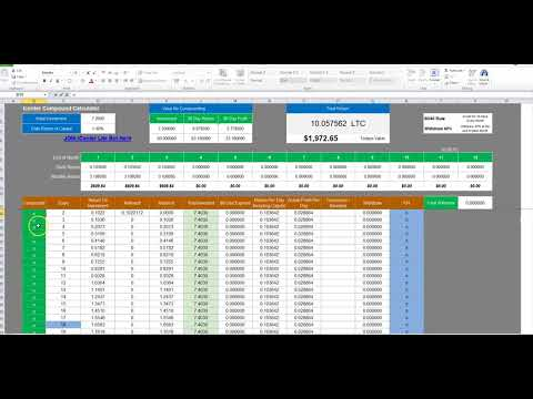 iCenter Compounding Sheet And My Awesome 60/40 Strategy