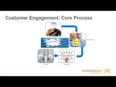2017 05 11 12 06 Customer Engagement Technologies to Enhance Sales and Profitability