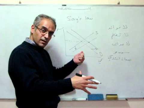 تعليم فوركس - الإقتصاد الإسلامى ببساطة