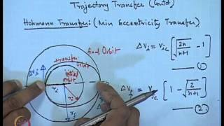 Mod-01 Lec-23 Trajectory Transfer (Contd...2)