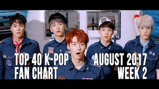 Here are the Top K-Pop Songs for August 2017 Week 2 (Week Ending August 12, 2017) as voted by the fans. Each week you the ...