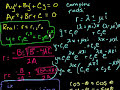 Complex roots of the characteristic equations 2 Video Tutorial