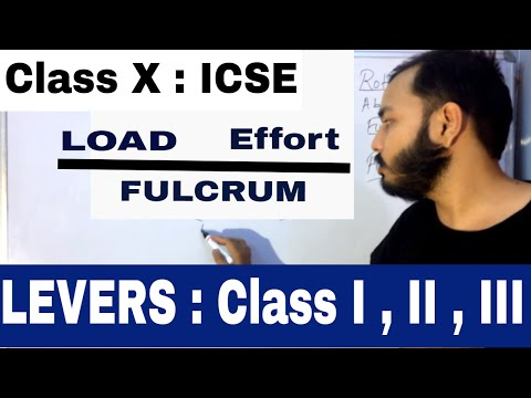 ICSE CLASS 10th PHYSICS: MACHINES 01 : LEVERS: CLASS 1,2,3 LEVER