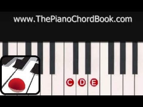 Learn to Play the Piano | Tips & Tricks | the keys of the keyboard