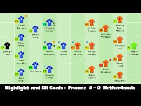 France - Netherlands 4-0 , Highlights and All Goals (31/08/2017) HD