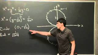 Direction Fields | MIT 18.03SC Differential Equations, Fall 2011