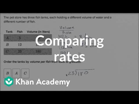 Comparing Rates Example Video Khan Academy