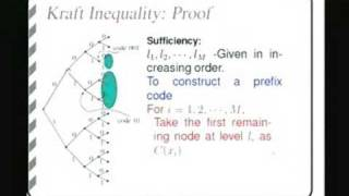 Lecture - 27 Source Coding (Part - 2)