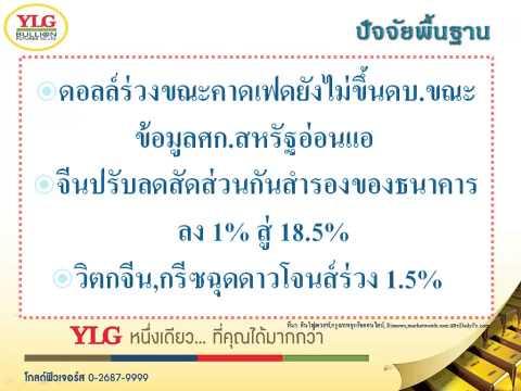 YLG บทวิเคราะห์ราคาทองคำประจำวัน 20-04-15