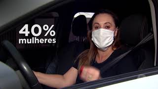 Pesquisa aponta que mulheres são mais prudentes no trânsito