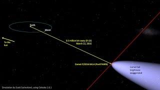 """Cặp sao chổi sinh đôi sắp 'ghé thăm' Trái Đất với khoảng cách gần nhất lịch sửVào thứ hai và thứ ba tuần sau, hai ngôi sao chổi là P/2016 BA14 và 252P/LINEAR sẽ đi qua Trái Đất với khoảng cách gần nhất từ trước đến nay.Đây là hai sao chổi khá giống nhau như một cặp sinh đôi. Chúng sẽ bay qua Trái Đất với một khoảng cách an toàn. Ngôi sao chổi thứ nhất sẽ bay qua Trái Đất vào thứ hai ngày 21/3. Ngôi sao thứ hai sẽ ghé thăm vào ngày tiếp theo.Các phi hành gia của Nasa cho biết, hai vật thể này sẽ bay qua Trái Đất với một khoảng cách """"cực gần"""". Ngôi sao thứ hai sẽ bay qua Trái Đất với khoảng cánh 2,2 triệu dặm (tức khoảng 3,5triệu km), là khoảng cách gần nhất trong lịch sử.Sao chổi đầu tiên là 252P/LINEAR, bề ngang gần 230m, được các chuyên gia của Viện Công nghệ Massachusetts (MIT) phát hiện vào ngày 7/4/2000. Nó sẽ đến gần Trái đất ở khoảng cách 3,3 triệu dặm ( tức khoảng 5,3 triệu km).Sao chổi thứ hai được phát hiện vào tháng gần đây bởi các nhà nghiên cứu ở trạm đặt kính viễn vọng PanSTARRS thuộc Đại học Hawaii vào ngày 22/1/2106.Ban đầu, nó được cho là một tiểu hành tinh, nhưng sau khi nhóm chuyên gia của Đại học Maryland và đài quan sát thiên văn Lowell phát hiện cái đuôi thì nó chính thức được xếp vào sao chổi, có tên P/2016 BA14."""