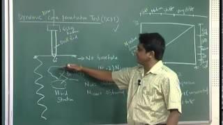 Mod-01 Lec-13 Lecture-13.Geotechnical Measurements&Explorations