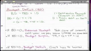 Macroeconomics - 60: Budget Deficit
