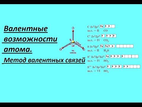 Валентные возможности атома. Метод валентных связей (МВС). - DomaVideo.Ru