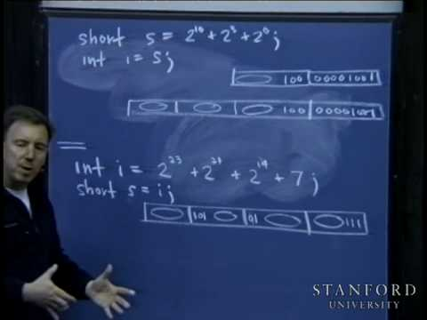 Lecture 2   Programming Paradigms (Stanford)