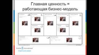Олег Афанасьев. Логика Хаоса. Главная ценность - работающая бизнес-модель