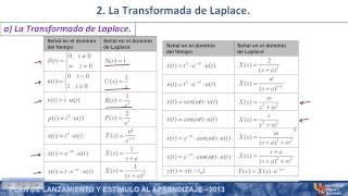 Umh1775 2012-13 Lec01-3 Parte2 Herramientas Matemáticas