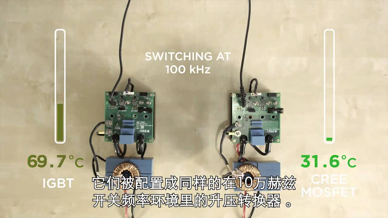 How Does the Cree MOSFET Beat the IGBT? Mandarin Subtitles