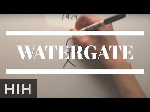 WATERGATE in a Minute