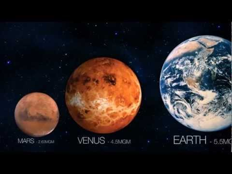 size comparison - Comparison of planets in our Solar System, and our Sun and stars throughout the universe.