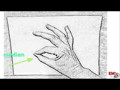 Rapid Neuro hand exam